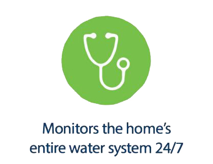 Monitors Entire Home Water System 24/7