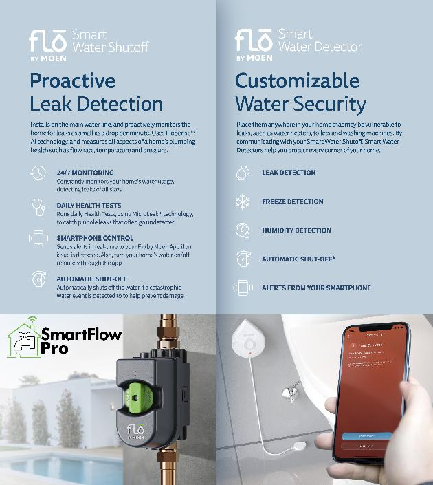 SmartFlowPro - Prevent Water Damage with FLO by Moen-002